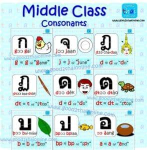 middle class consonant learnthai wrttingthai study thailanguagehut