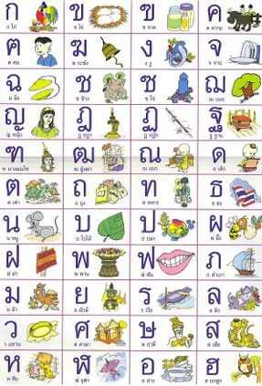 Thai Alphabet | Tones | Thai Script