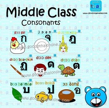 Thai Middle Class Consonants