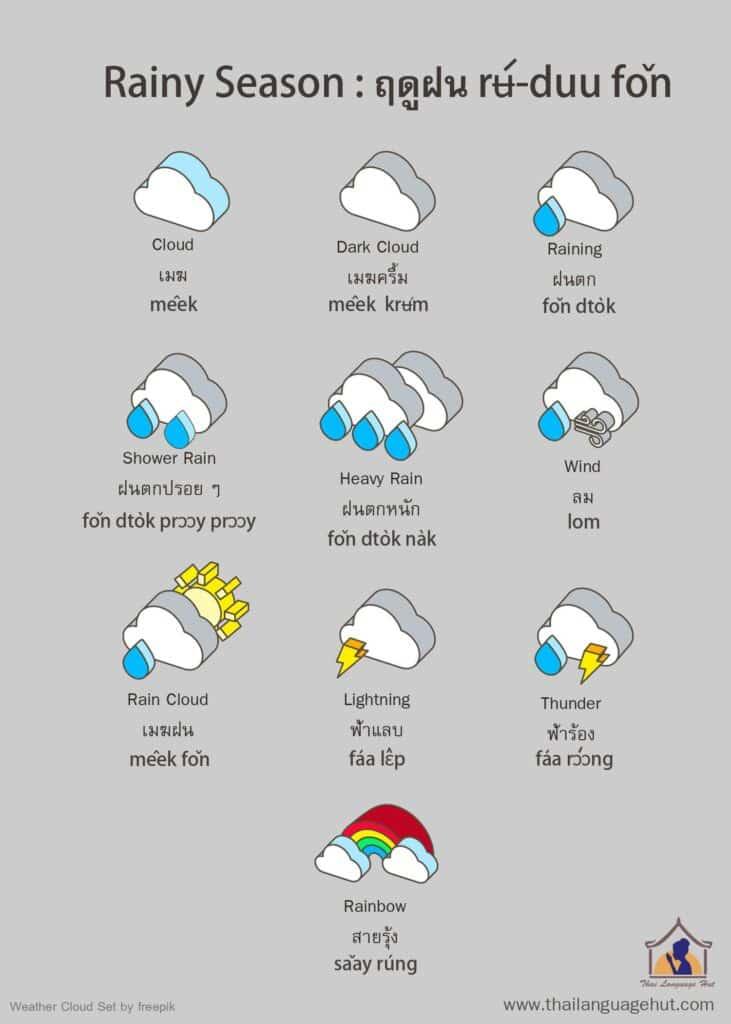 rainy-season-Thai