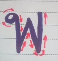pᴐᴐ-paan | Consonants in Thai Script
